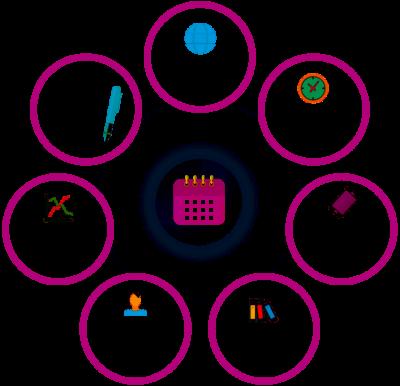 Funkcje eBeauty Planner